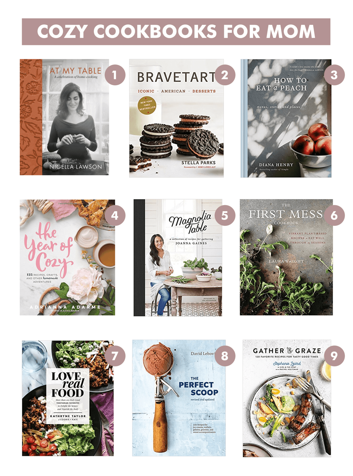 A Cozy Kitchen - Recipe blog by Adrianna Adarme - Page 3